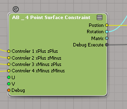 4 point surface - picture 10
